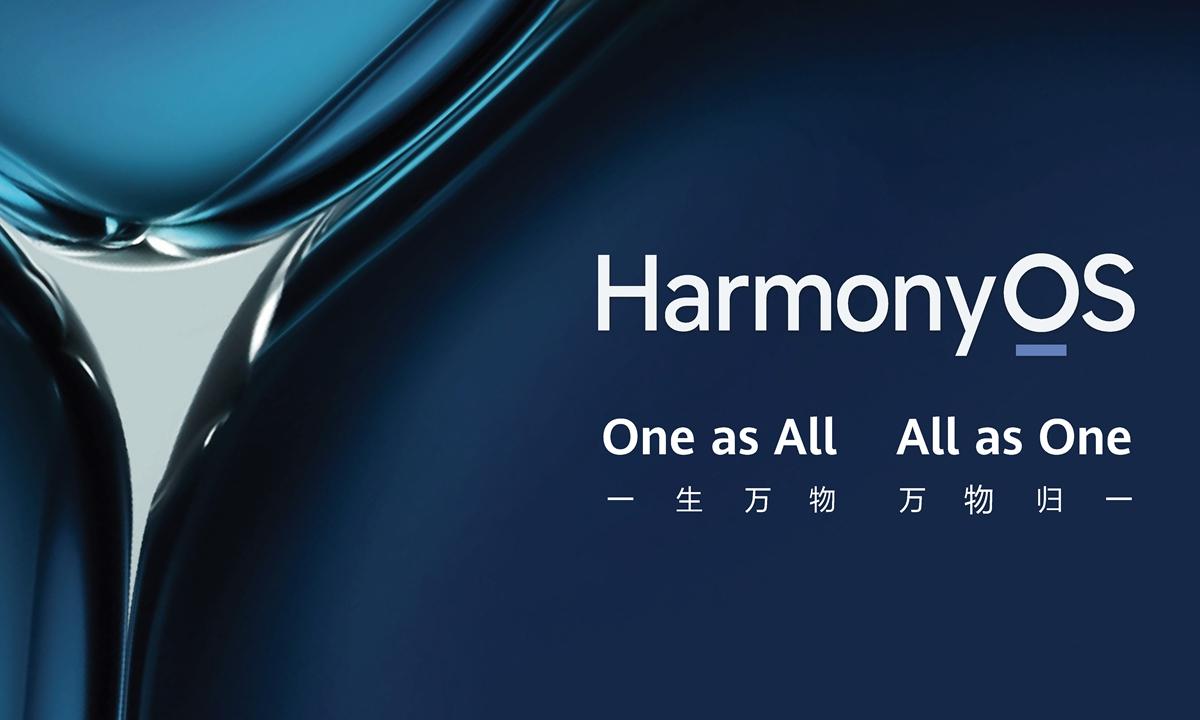 HarmonyOS 2.0 by Huawei